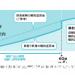低解約返戻金型終身保険のデメリット、貯蓄目的で入ってはいけない。50万円以上大損しました。