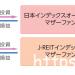 日本株式・Jリートバランスファンド、積立NISAでの今後の動きに目が離せない